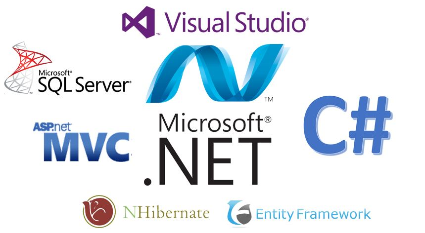 Secure Dot Net Application Development